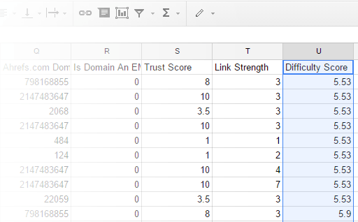 Difficulty Score di TermExplorer