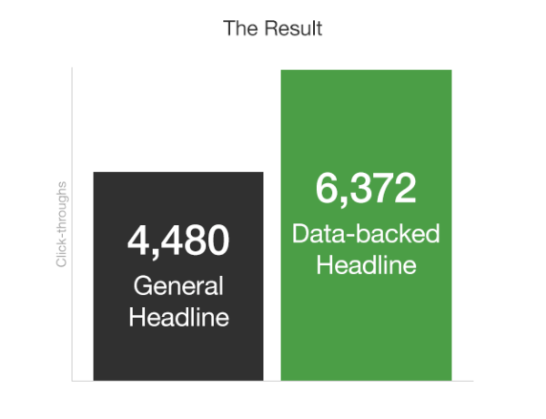 data-headline-reuslts