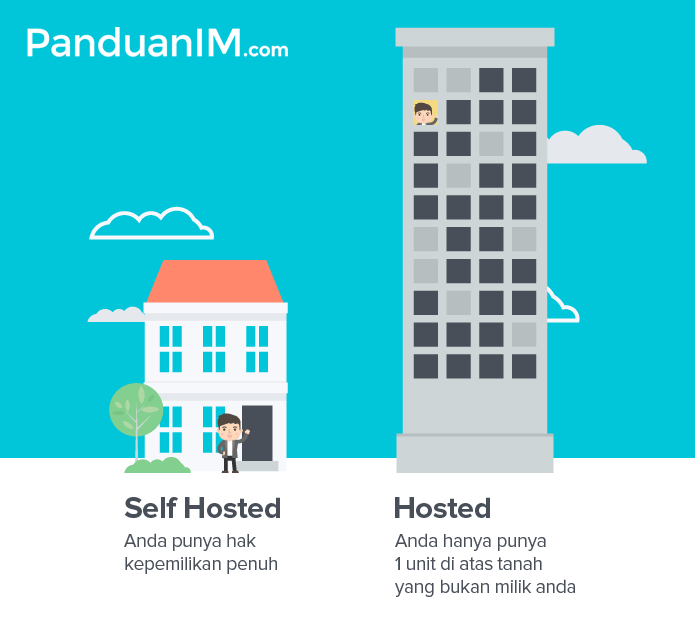 Perbandingan hosted dan self hosted