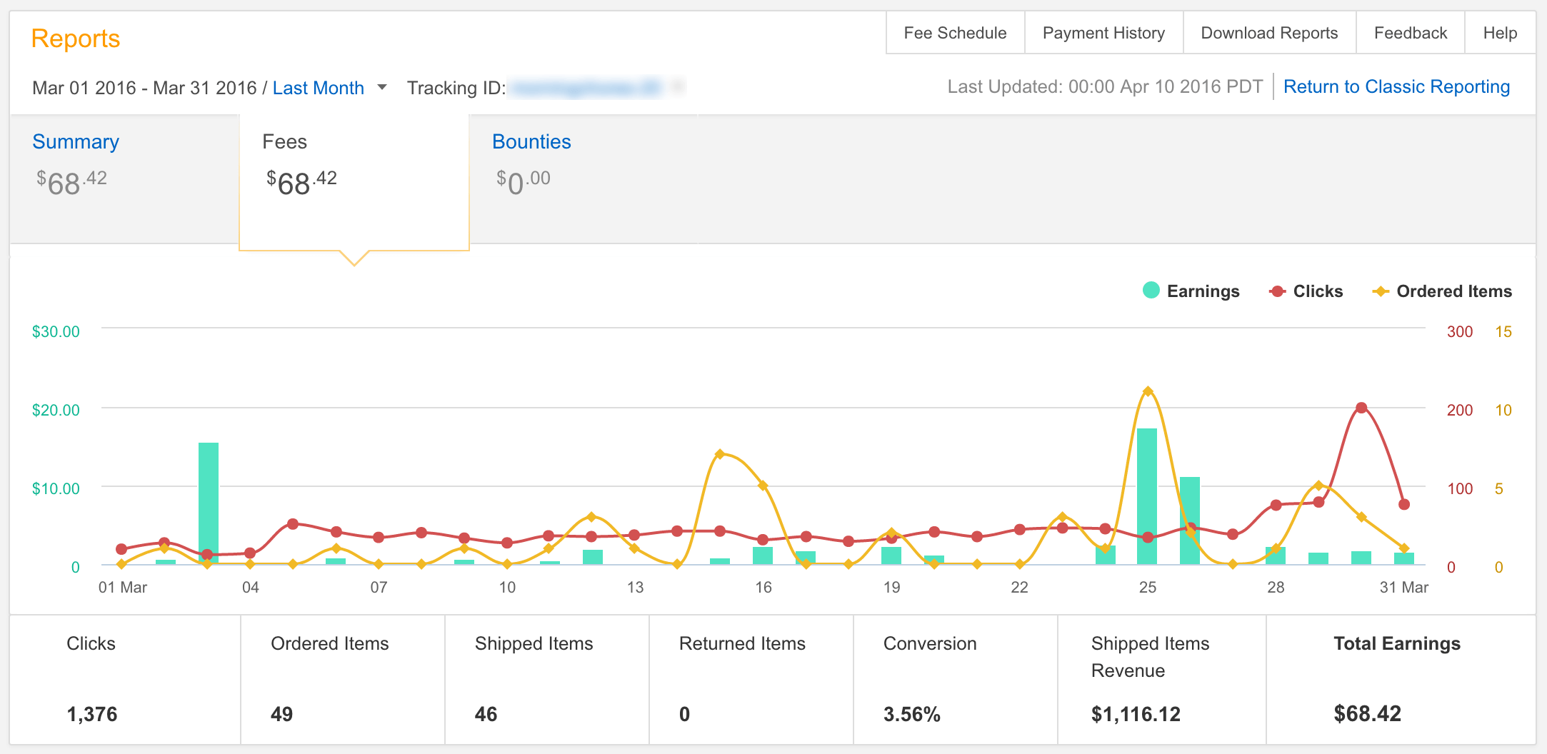 Screenshot pendapatan Amazon