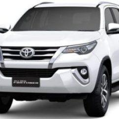Grand New Avanza 2017 Harga Agya Trd Daftar Pilihan Mobil 7 Penumpang (7-seater) Terfavorit ...