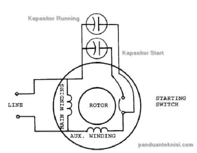 Fungsi Kapasitor Start dan Running pada Motor Listrik
