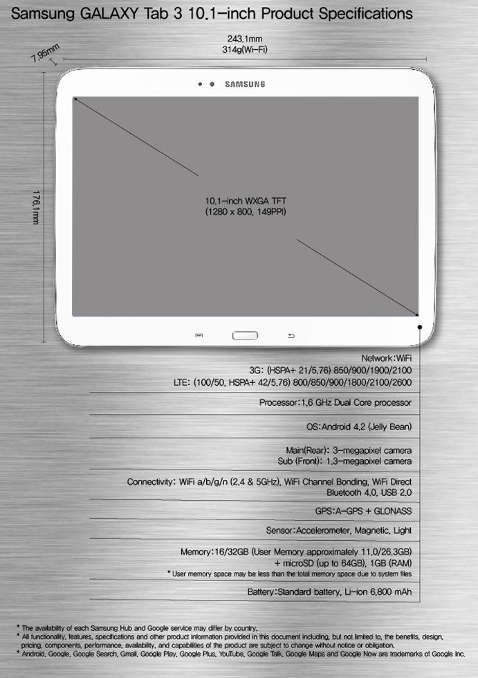 Spesifikasi Lengkap Galaxy Tab 3 10.1-inch