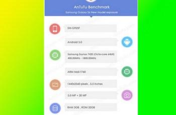 Rumor, Antutu, Samsung Galaxy S6
