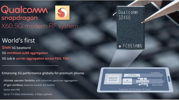 Chipset Terbaru Qualcomm Snapdragon X60