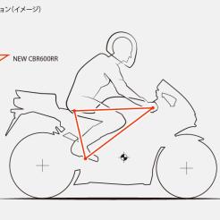 Honda CBR600RR 2021 (4)