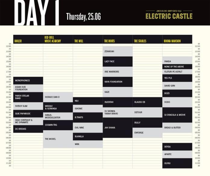 Electric Castle 2015 - program ziua 1