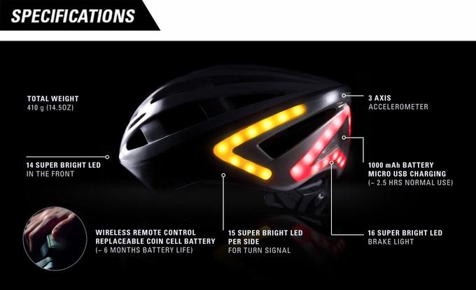 Lumos - casca biciclete