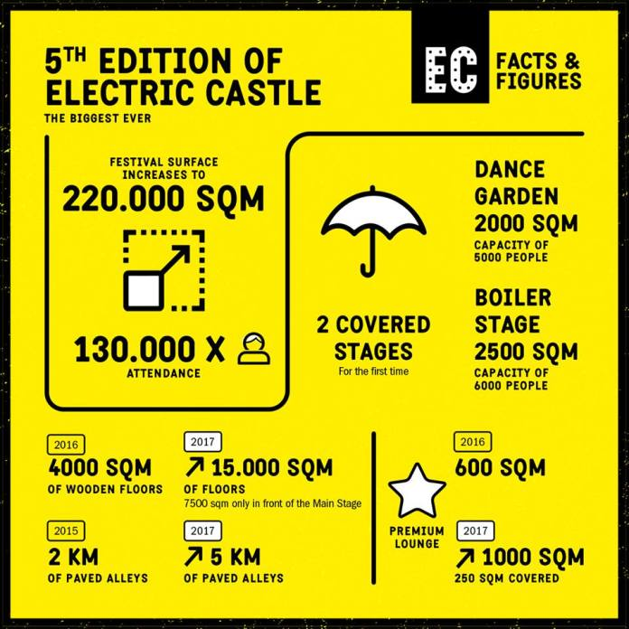 ec-facts-5th-edition