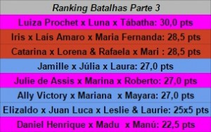 ranking 3 batles