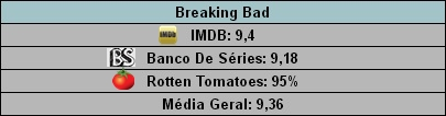 breaking bad notas