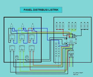 Mengenal Fungsi Dan Komponen Panel Listrik – PANEL LISTRIK