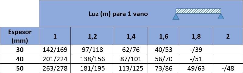 tabla cargas agropanel tapajuntas 1