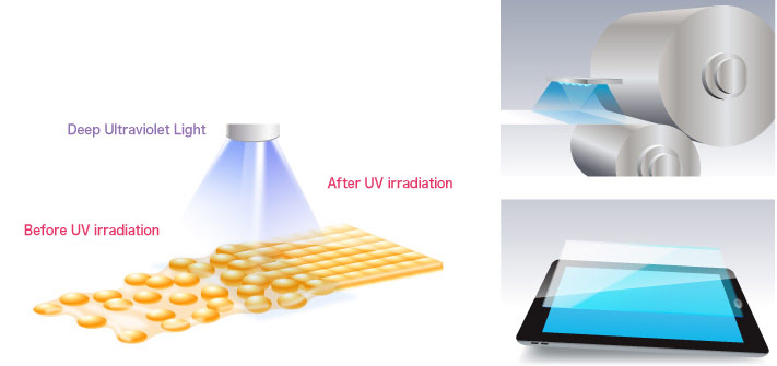 Photosensitive resins start polymerization