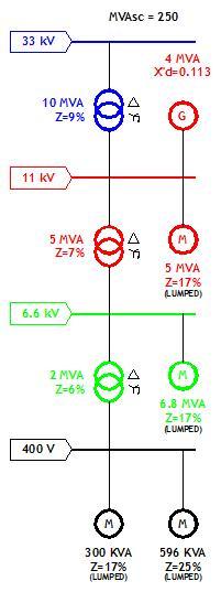 Mva Method Short Circuit Calculation Filipino Engineer