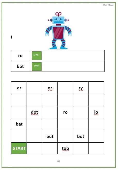 kodowanki sylabowe
