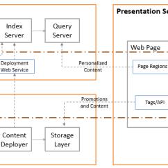 Er Diagram Visio 2013 Database Honeywell R845a Wiring Create From Sql Uml Class Example ~ Elsavadorla