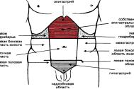 Как болит спина при раке поджелудочной железы