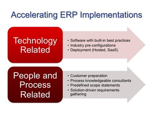 accelerating-erp-implementations