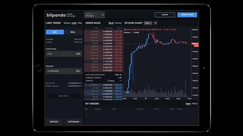 Bitpanda lanza su Global Exchange