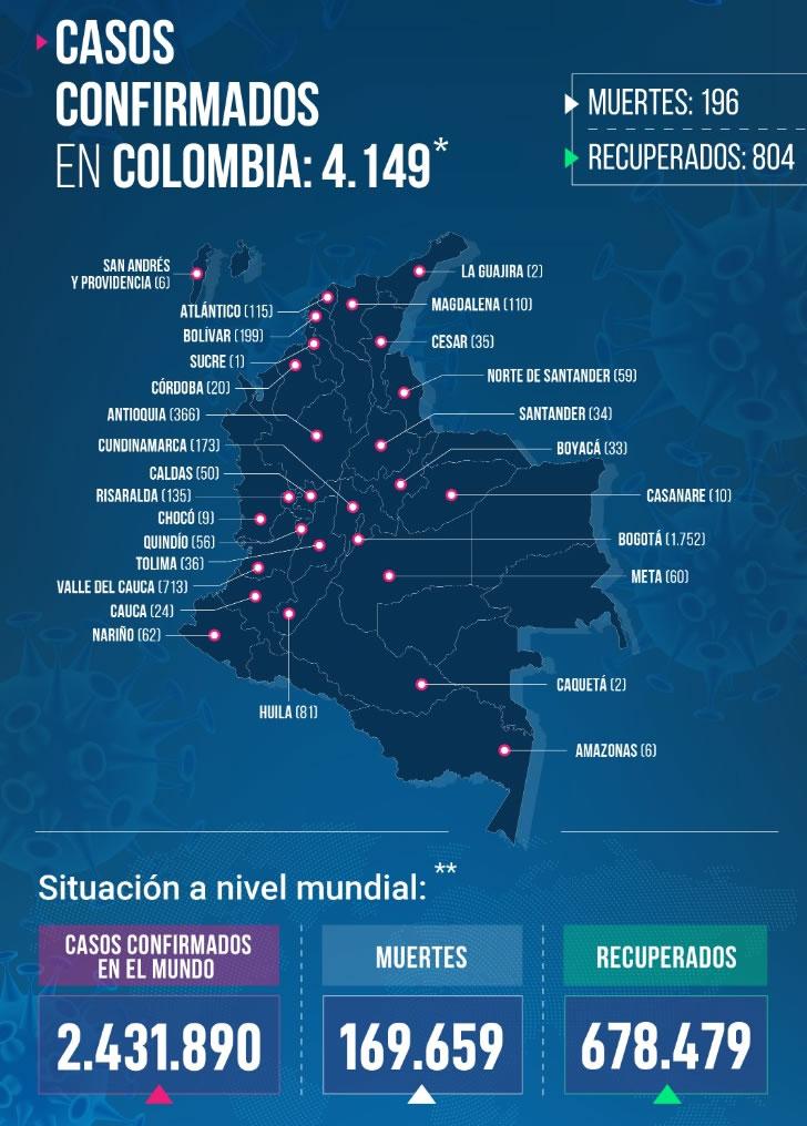 colombia coronavirus tolima