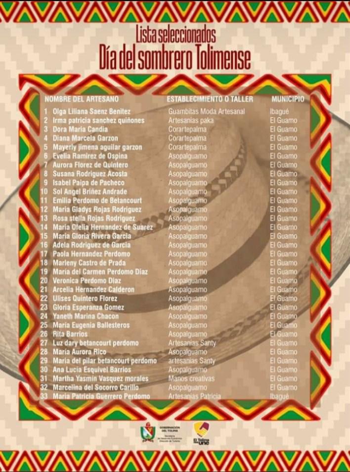 33 artesanas participarán en el Día del Sombrero Tolimense. 2