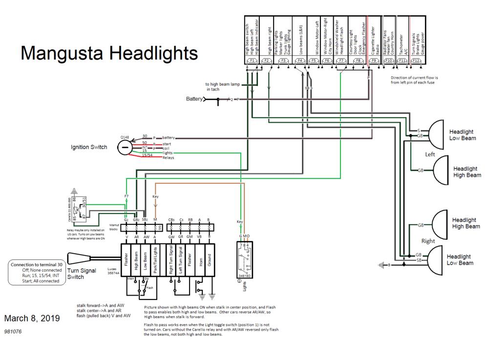 Seeking Comments Regarding Our New Mangusta Wiring Diagram