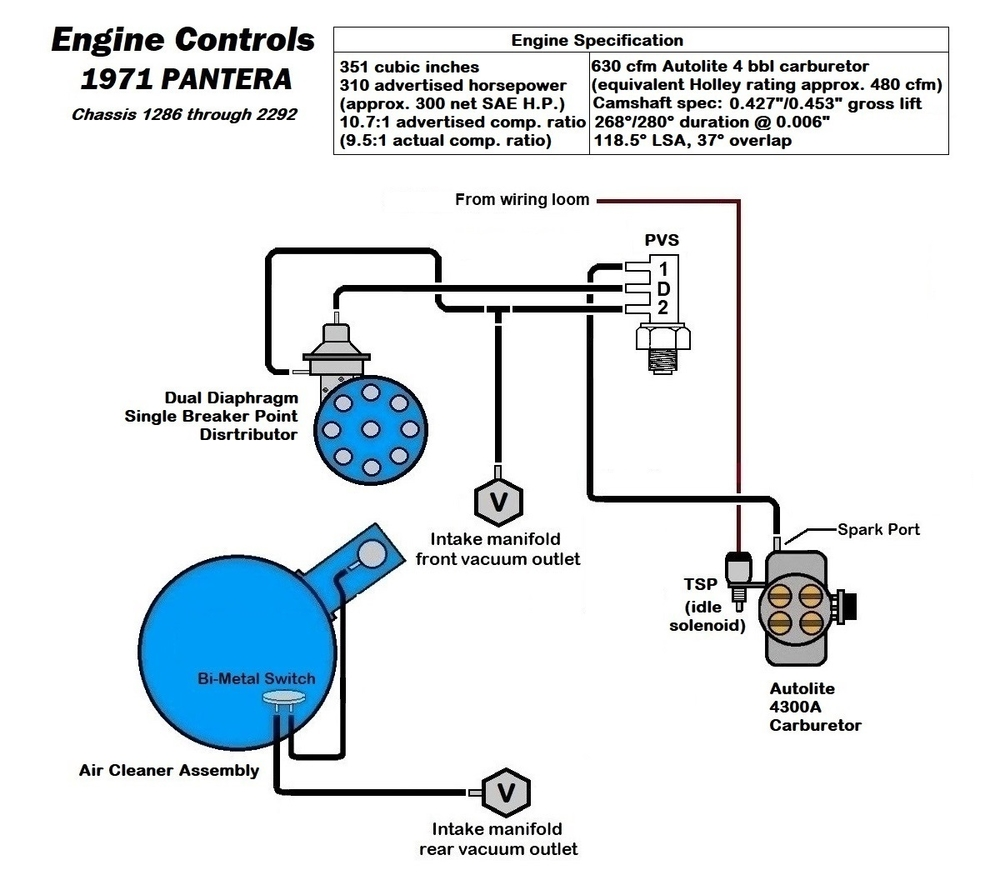 hight resolution of  information sought concerning the oem vacuum hose routing for a 73 on air conditioning schematic