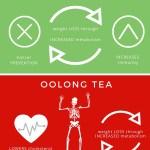 Health Benefits of Tea + Giveaway!