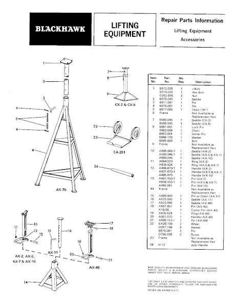 Black Hawk Lifting Equipment Accessories Parts