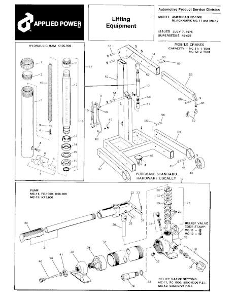 Black Hawk MC-11, MC-12 Parts