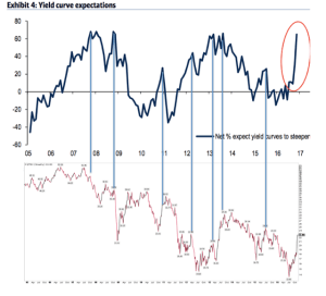baml-yield-spreads-final