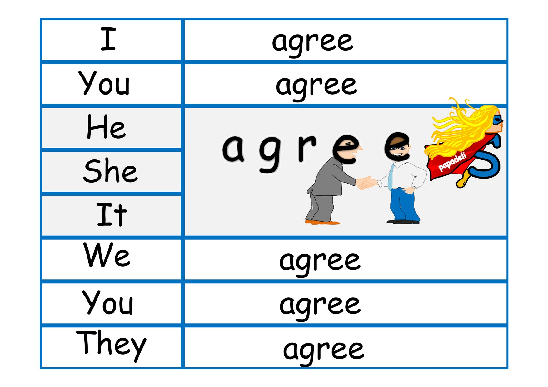 Simple Present Tense Subject Verb Agreement Worksheets
