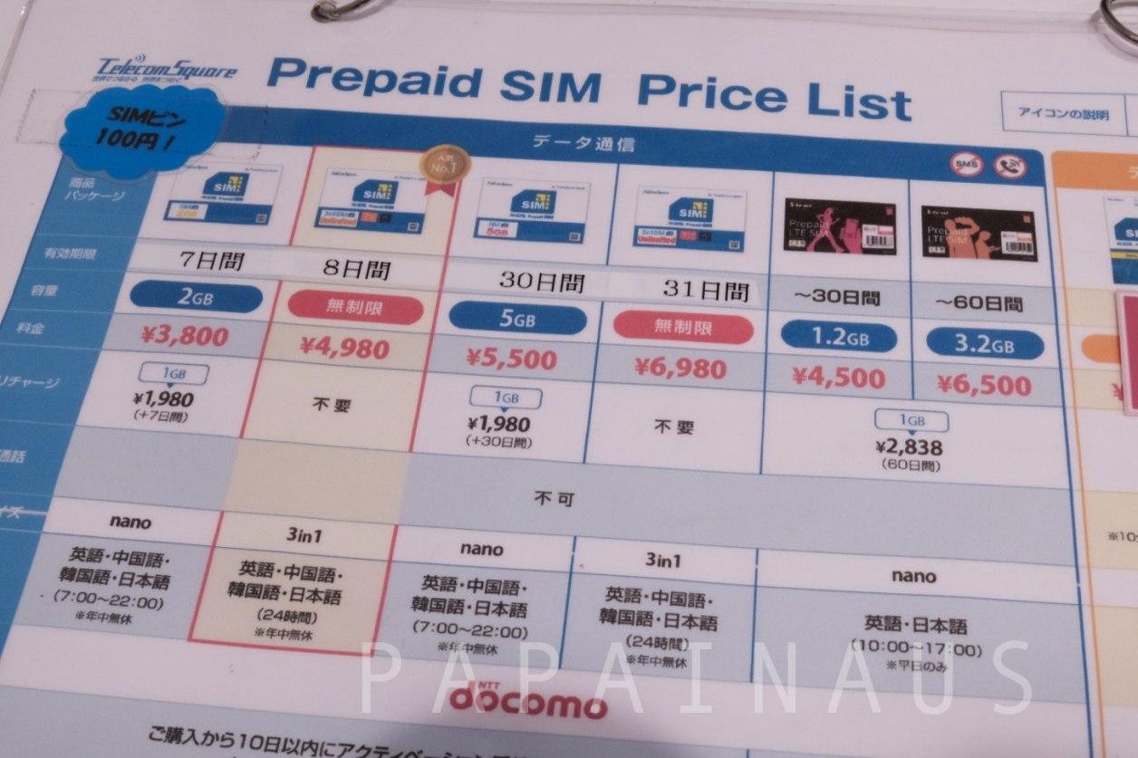 Telcom SquareのSIMは割高だが、外国人向けのサポートが充実