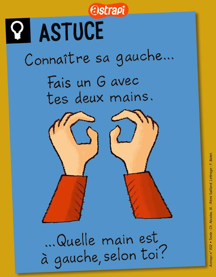 La Droite Et La Gauche : droite, gauche, Astuces, Apprendre, Gauche, Droite