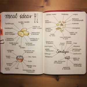 bullet journal ideas comidas