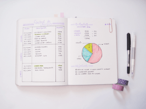 Control de gastos Bullet Journal