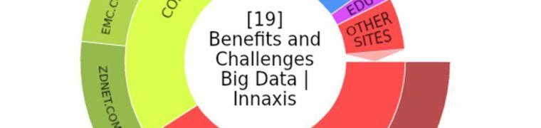Macrodatos, Big Data y los nuevos perfiles profesionales en la empresa.