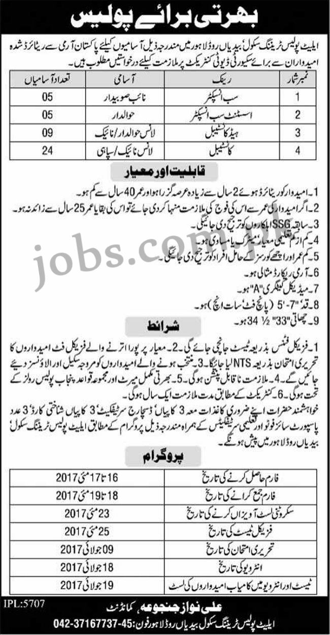 Punjab Police Jobs 2017 Available for 43+ Vacancies at