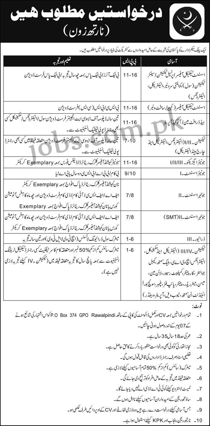 Pak Army Jobs 2017: 35+ Admin, IT, Engineering/Technical