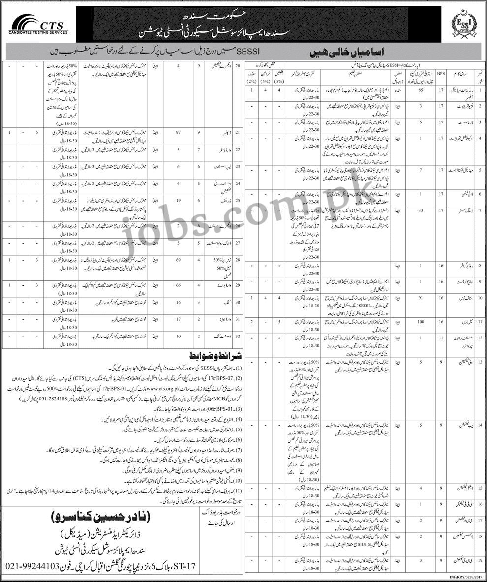 Sindh Employees' Social Security Institution (SESSI) Jobs