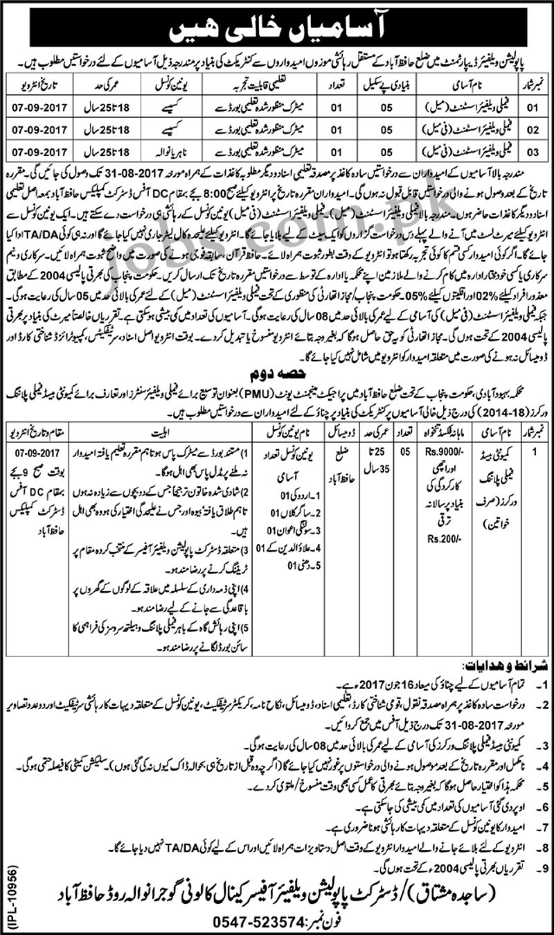 Population Welfare Department Jobs 2017 for 8+ Family