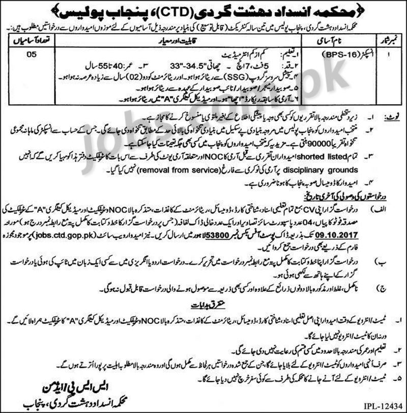 Punjab Police Jobs 2017 for 5+ Inspectors Posts at CTD