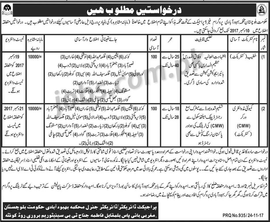 Population Welfare Department Punjab Jobs 2017 for 42