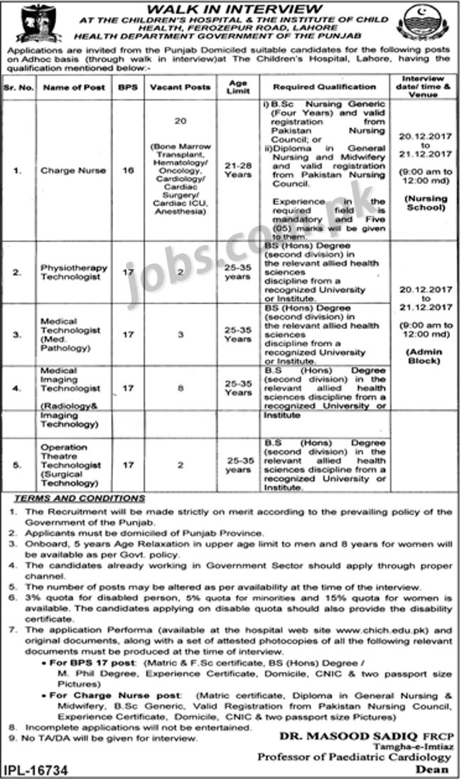 Health Department Punjab Jobs 2018 for 35+ Charge Nurses