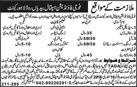Fauji Foundation Jobs 2018 for Medical Officer, Staff