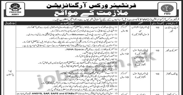 Frontier Works Organization (FWO) Jobs 2019 for 50