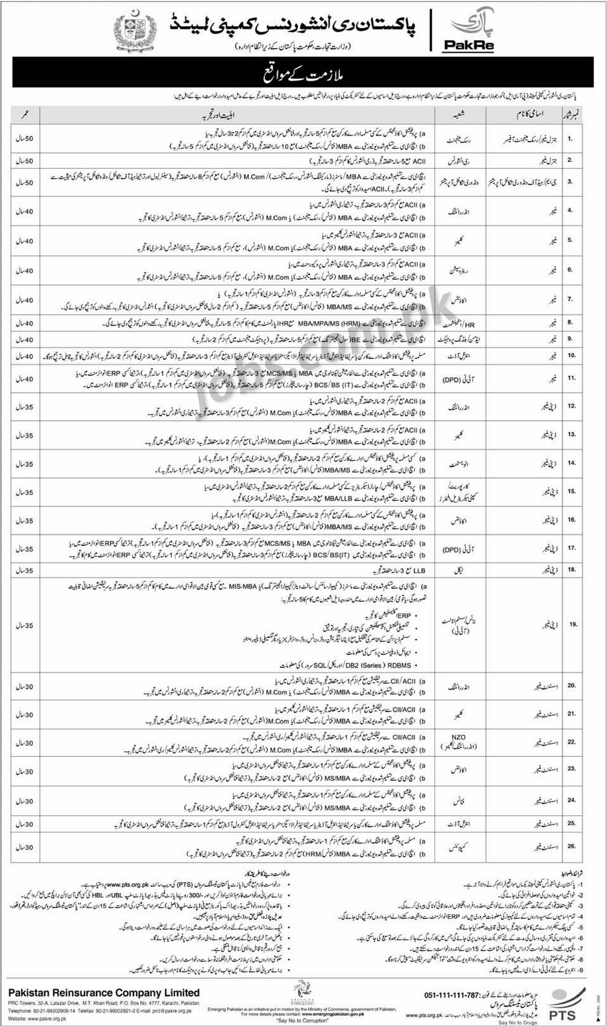 Pakistan Reinsurance Company Ltd (PakRe) Jobs 2019 for 25