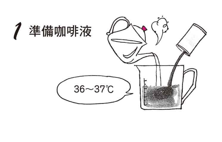 (轉貼)咖啡灌腸法-清腸宿便 - Like a JOURNEL .. - udn部落格
