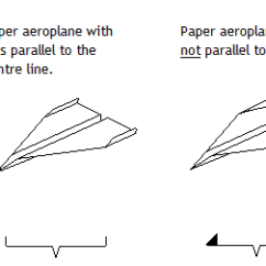 Paper Airplane Diagram Of Parts 2006 Club Car Precedent Electric Golf Cart Wiring Aeroplanes Advanced Aerodynamics And Folding Tips Detailed Fins Drag 1